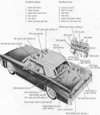 technical advice lincoln continentals john cashman electrical 1960 lincoln wiring-diagram explore our site